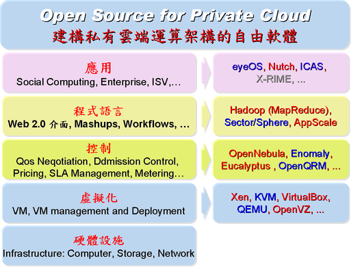 open_source_for_private_cloud.png